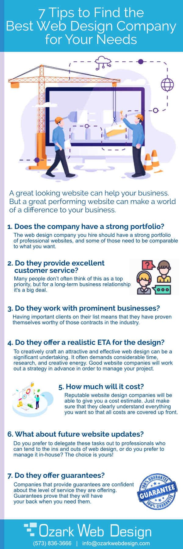 7 Tips To Find The Best Web Design Company For Your Needs