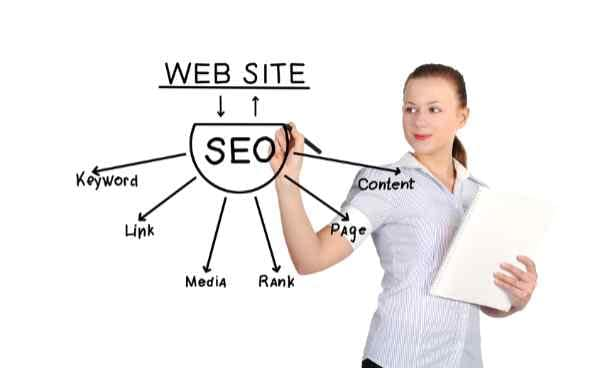 Woman drawing an SEO diagram on a white background