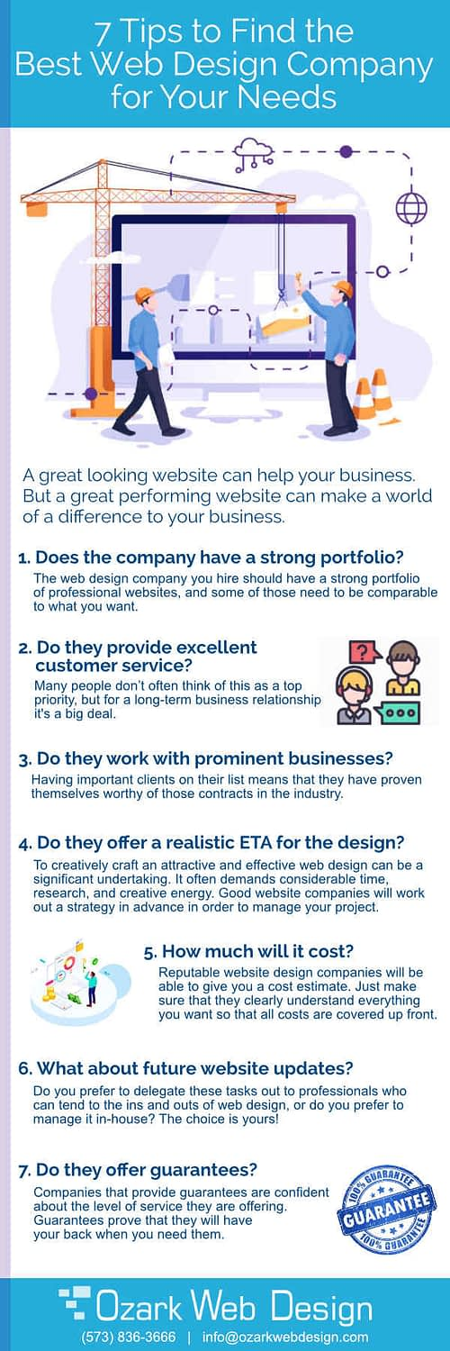 Infographic showing 7 Tips to Find the Best Web Design Company